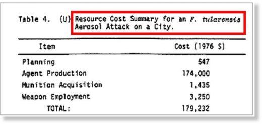 cost summary 2