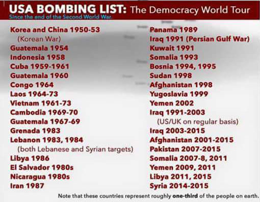 USA bombing list (1950-2015)