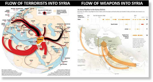 Weapons flow to Syria