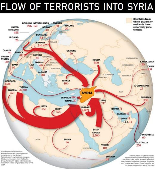 flow terrorists graphic syria