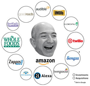 Amazon Bezos acquisitions