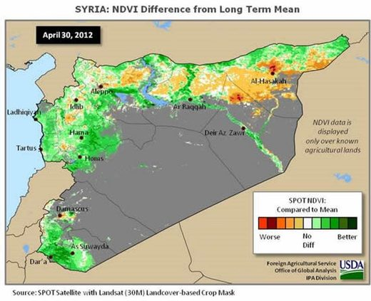 syria agricultural land