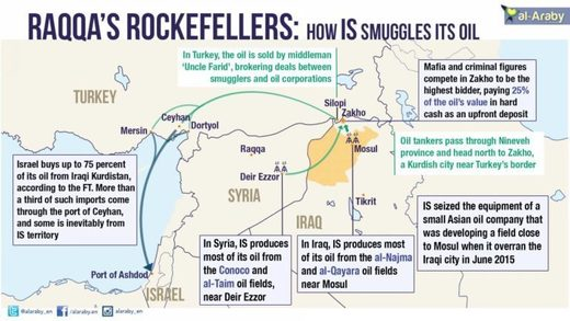 How ISIS smuggles its oil