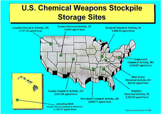 chemical weapons usa