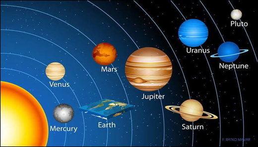 https://www.sott.net/image/s23/462716/large/Solar_System_Flat_Earth_Societ.jpg