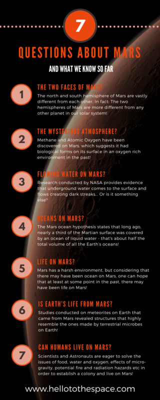 mars 7 question info graphic