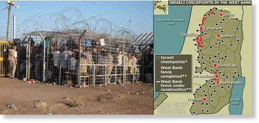 Palestine check points