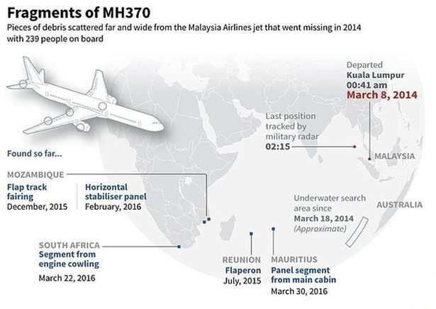Search for missing malaysia airlines flight mh370 which vanished in mh370 1 publicscrutiny Gallery