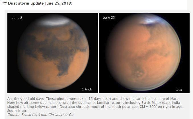Tempête Marsienne Mars_Dust_Storm