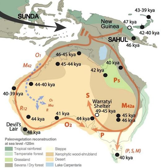 prehistoric colonization australia aborigines
