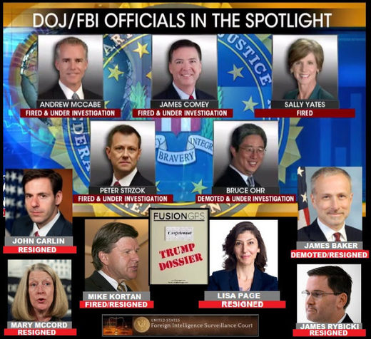 Russiagate gallery ohr mccabe comey yates page strzok