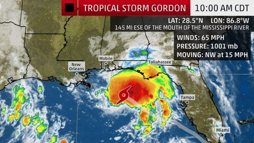 hurricane gordon 2018