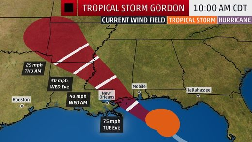 hurricane gordon projected path