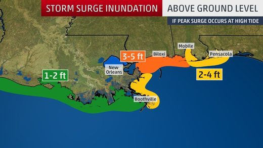 storm surge inundation gordon