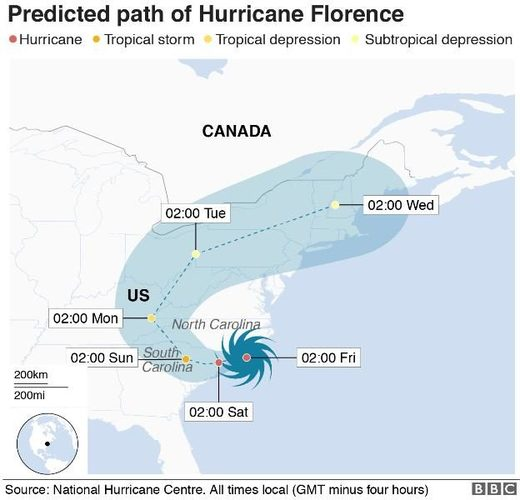 Hurricane Florence path