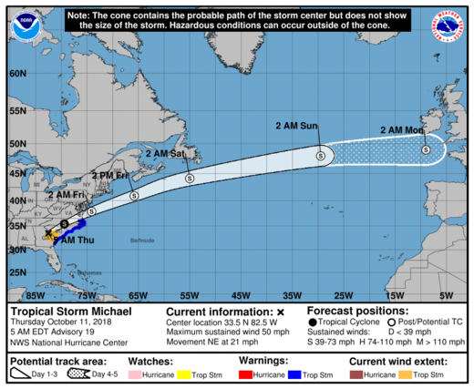 storm michael projected path