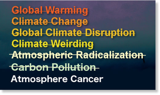 Global warming terms
