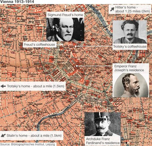 Hitler, Trotsky, Tito, Freud and Stalin vienna