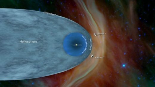 The Voyager probes are both outside the heliosphere