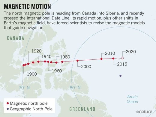 magnetic field map