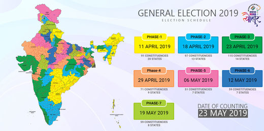 Indian General elections 2019 schedule