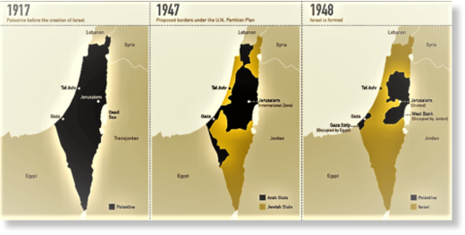 historical map israel