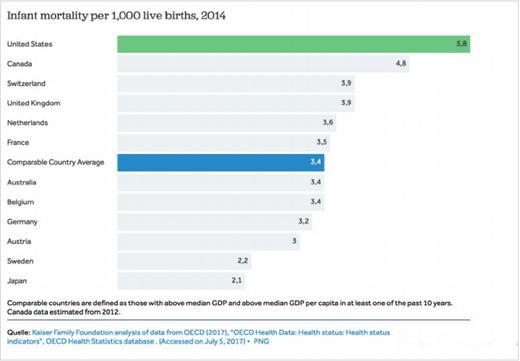 infant mortality 2014