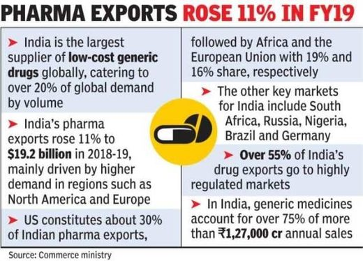 india generic drugs