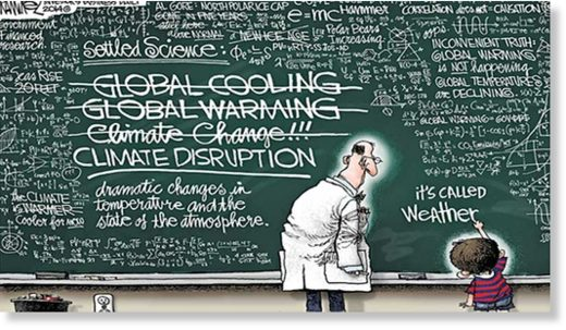 Climate change terms