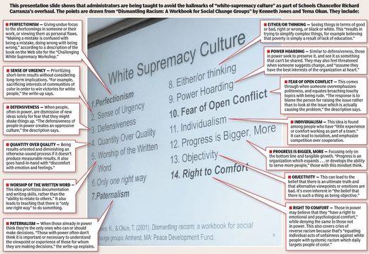 white supremacy culture slide