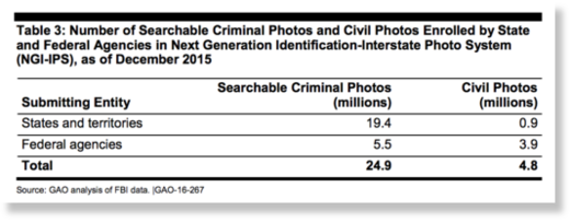 searchable criminal photos