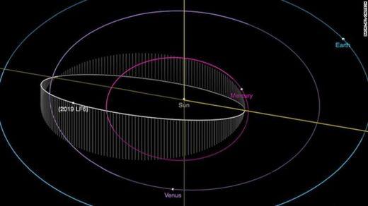 190710122306_asteroid_2019_lf6.jpg