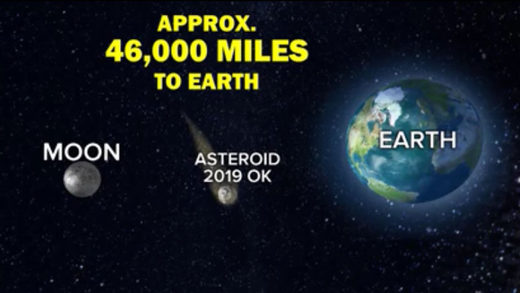Another near miss: Scientists shocked to discover 'city-killer asteroid' that just whizzed past Earth