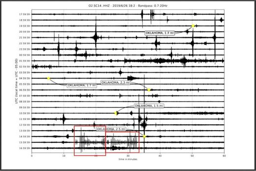 Acoustic anomaly in Oklahoma