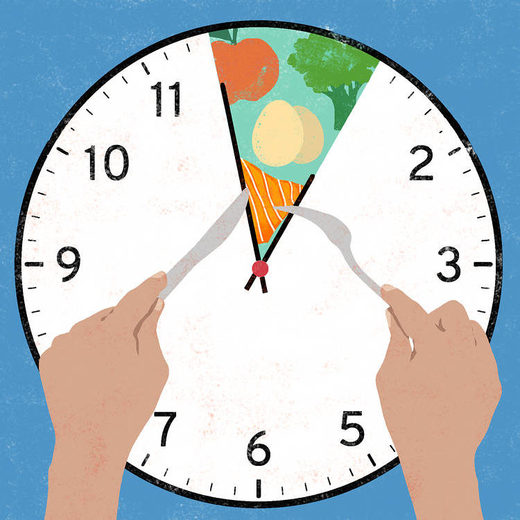 intermittent fasting eating clock