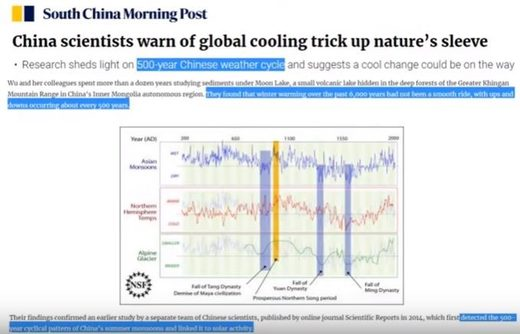 Chinese scientists global cooling