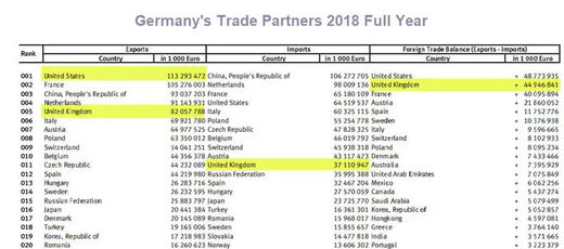 germany trading
