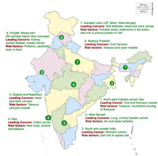 Cancer distribution in India