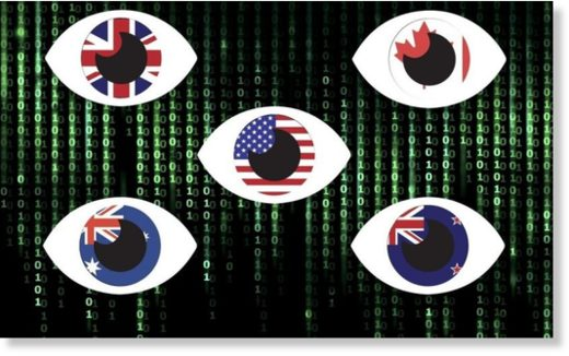 Five Eyes: The global spy network that controls us all, and how it works