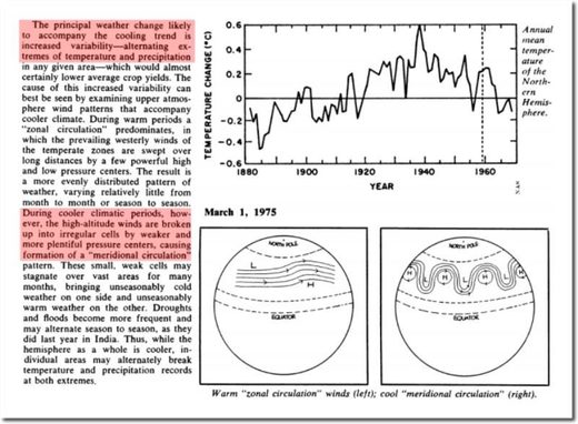 1975 global cooling science article