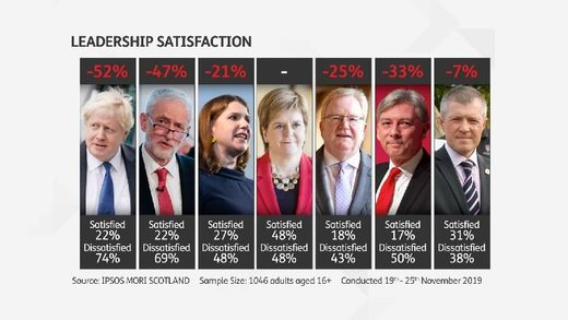 scottish national party - photo #21