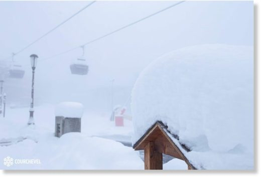 Courchevel received the highest snow totals in Europe this week with 104cms over 5-days.