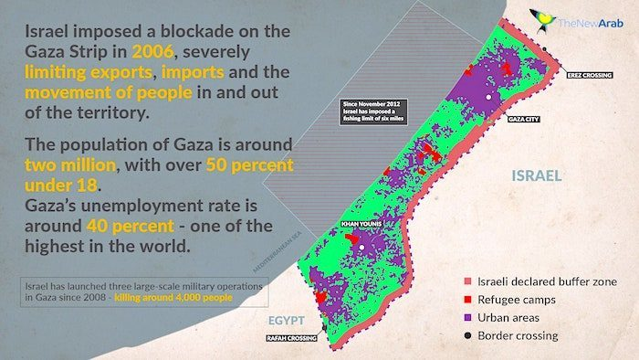 1_israel_blockade_map_The_New_.jpg