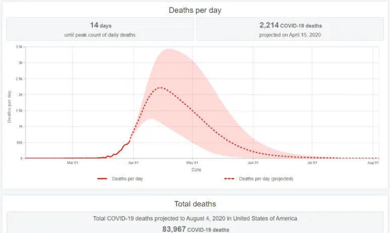 1_Deaths_per_day_chart.jpg