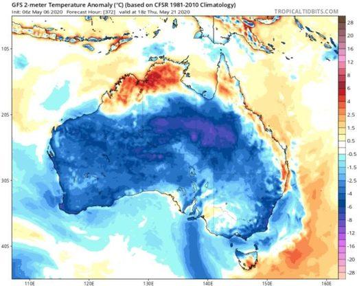 Australia temps
