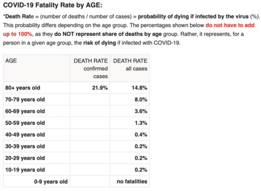 covid stats