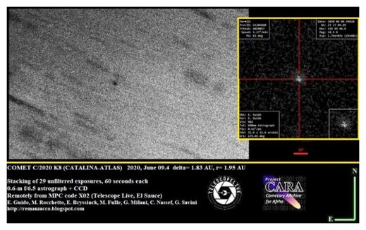 Comet C/2020 K8 Catalina-Atlas