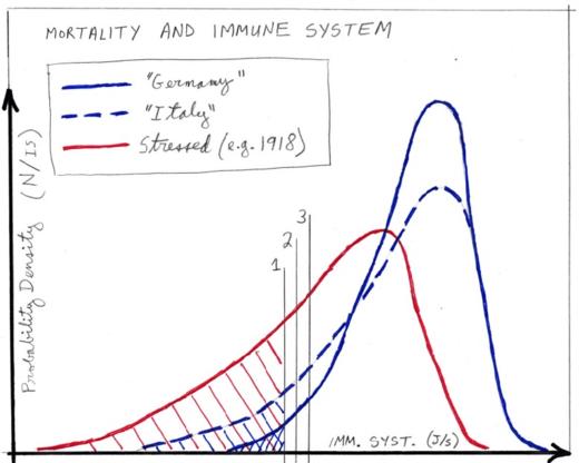 virus covid-19 graph