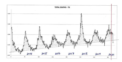 texas mortality rate covid-19 graph