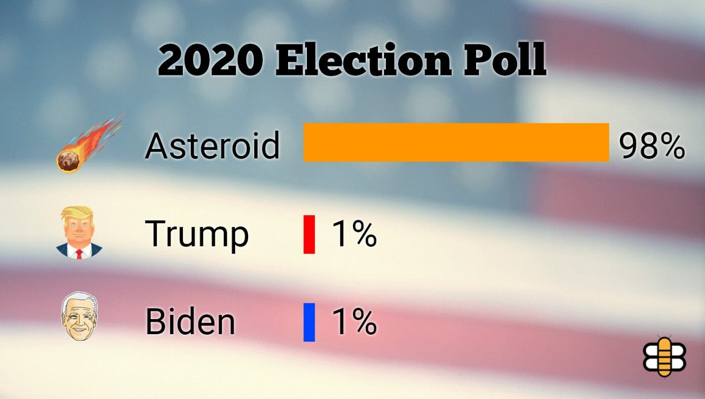 Approaching asteroid surges to the top of the polls